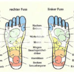 foot_patch2